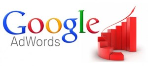 The Importance of Good Adwords Marketing