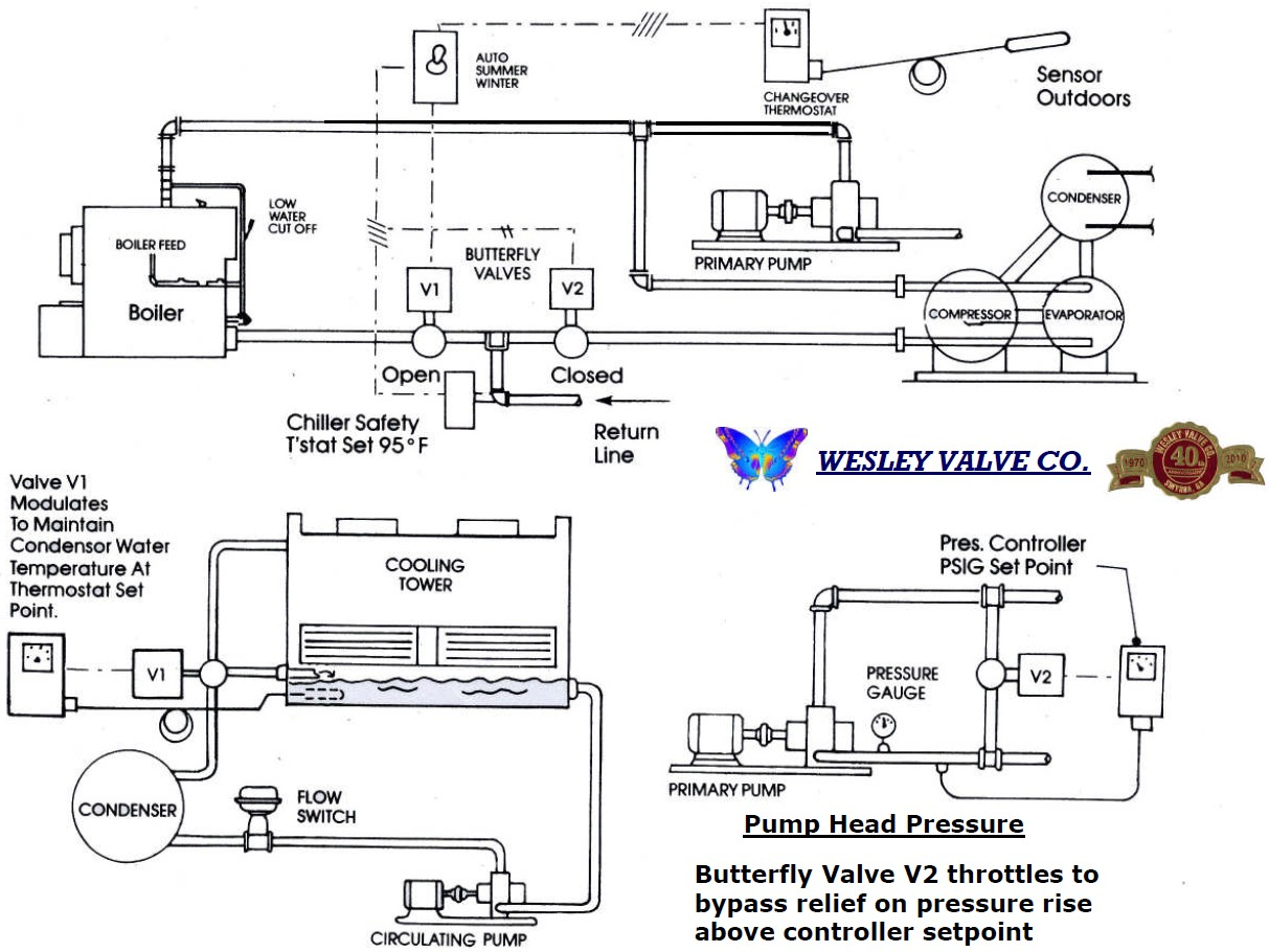 Wiring Diagram For Carrier Chillers – Readingrat Net