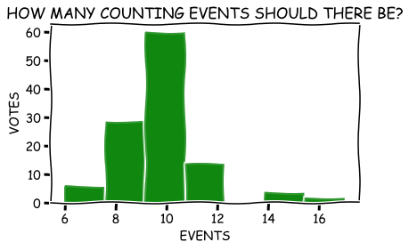 counters.png