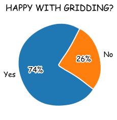 gridding.png
