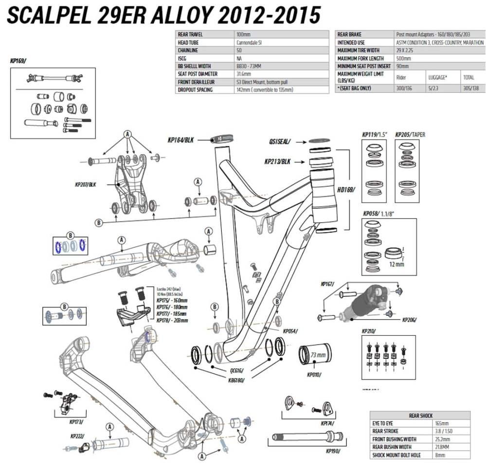 medium resolution of cannondale 29er alloy 2012 2015 spares list