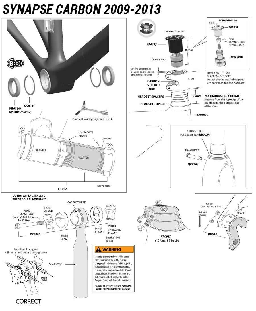 Parts Of A Bicycle Diagram