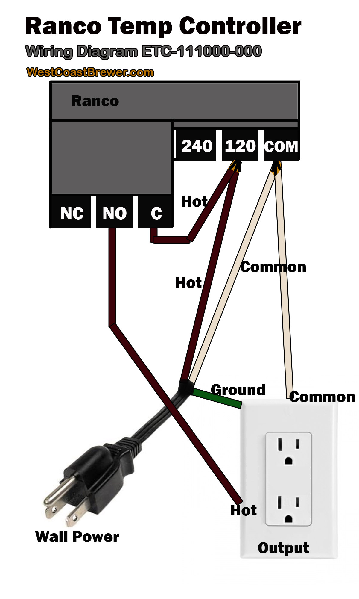 Wiring Diagram For Temperature Controller Library Help An Stc1000 Homebrewing Ezboil 32