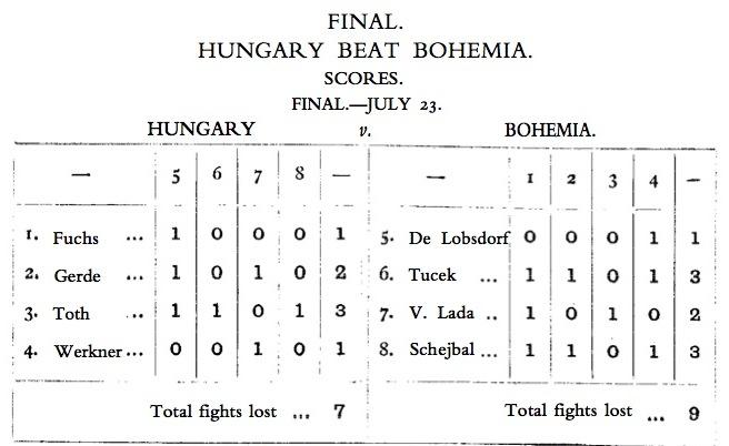 1908 Sabre final