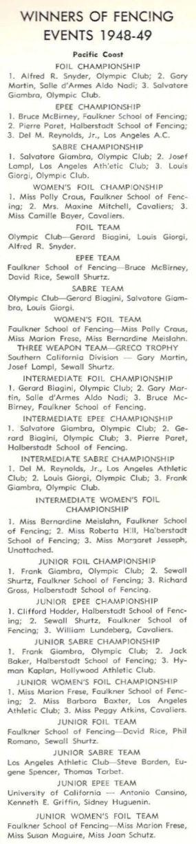 1949 PCC results