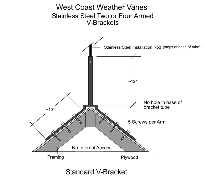 Installing a Weathervane using a V-Shaped Mounting Bracket