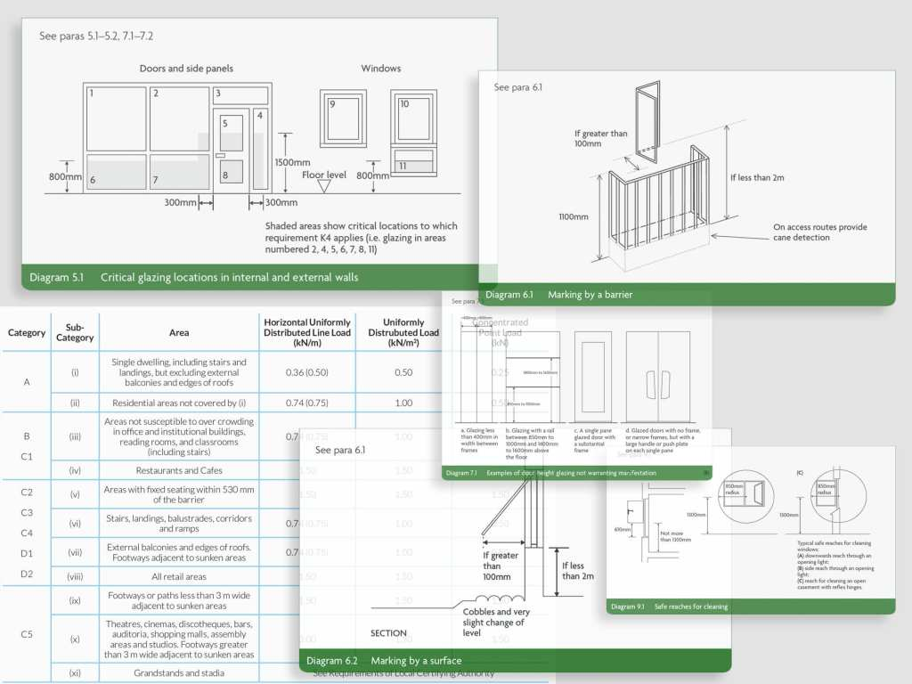Datasheets for guidance – Approved Document K – Protection from falling, collision & impact