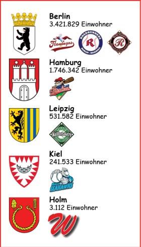 Einteilung_Einwohnerzahl