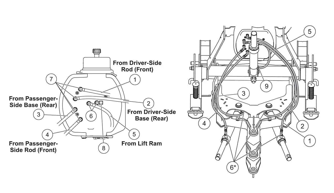 western snow plow parts diagram leviton smart switch 3 way wiring utltramount mvp hoses