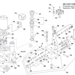 Western Unimount Plow Wiring Diagram 1998 Ford Ranger Ignition Ultra Mount Pump Data Ultramount Hydraulic