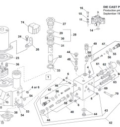 unimount straight blade hydraulic unit diagram western snow plow parts western unimount plow schematic mouse over [ 1140 x 863 Pixel ]