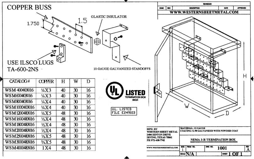 Diagram Wiring Irving Tx : 24 Wiring Diagram Images