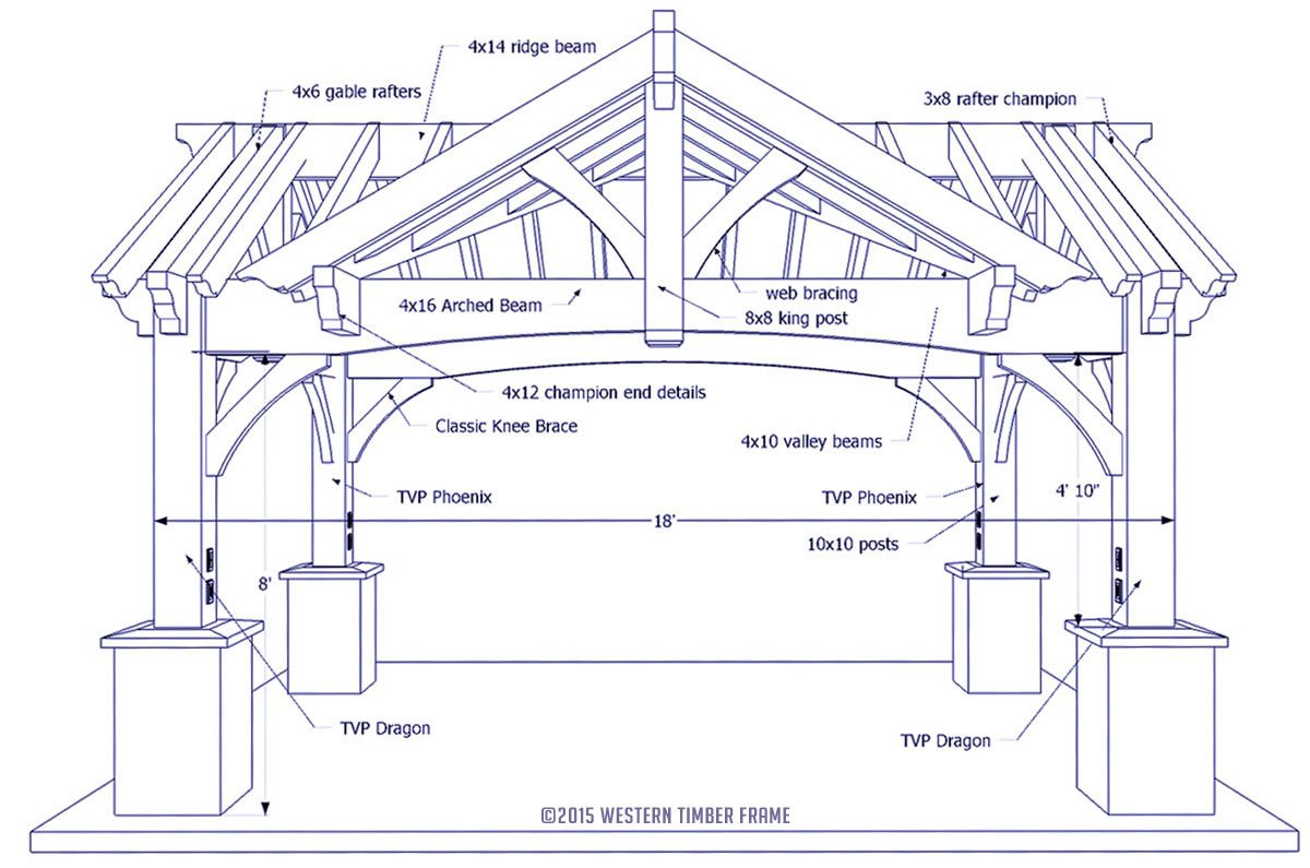 hight resolution of gorgeous triple gabled diy pavilion