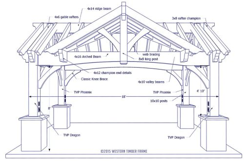 small resolution of gorgeous triple gabled diy pavilion