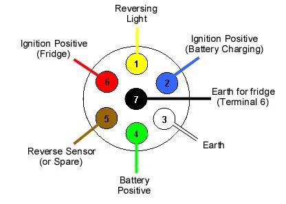 12s plug wiring diagram  schematic wiring diagram electron