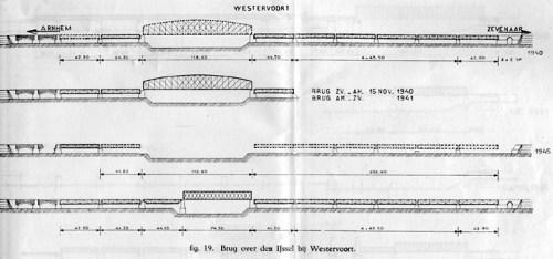 bruggen_westervoort