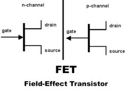 Transistors: What Is The Difference Between BJT, FET And