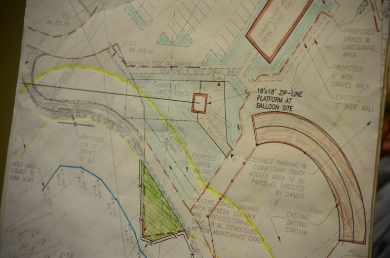 Picture of the site plan drawing at the meeting for the new zipline/bumper car area.