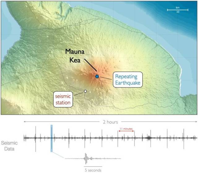 Volcano Watch: Deep repeating earthquakes beneath Maunakea