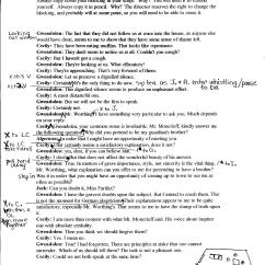 Blank Theatre Stage Diagram 2006 Honda Civic Engine Beginning Drama Handouts - Mrs. Welk's Page
