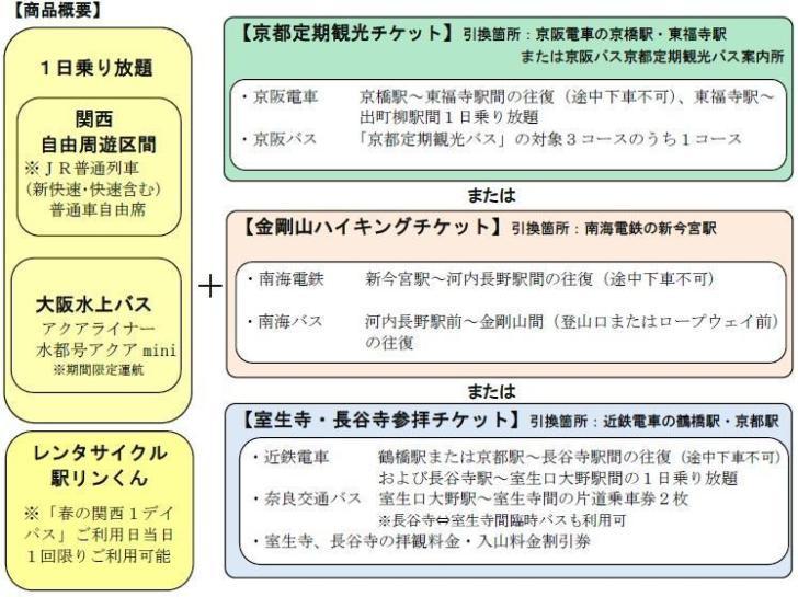https://i0.wp.com/www.westjr.co.jp/press/article/items/180215_00_1daypass.jpg?w=728
