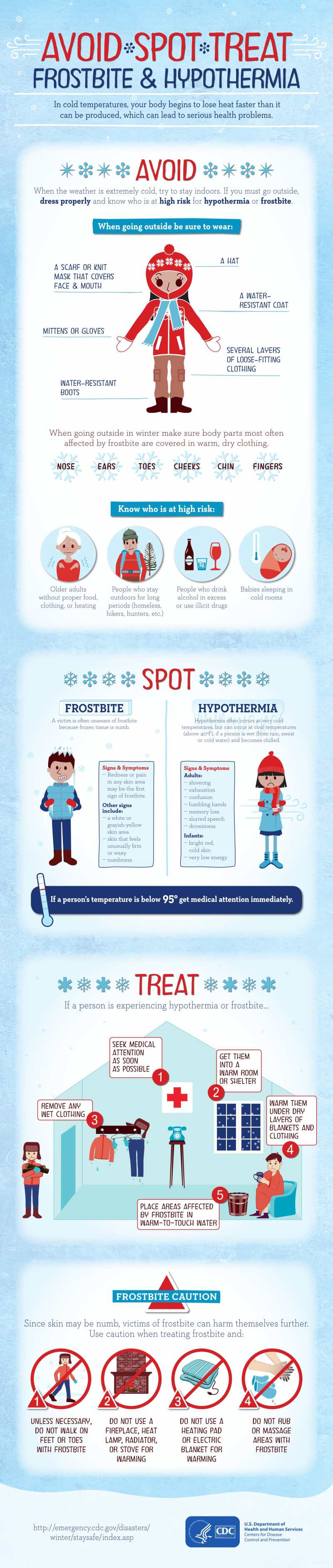 Infographic:   Avoid | Spot | Treat | Hypothermia/frostbite