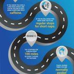 #Awake2Drive – Avoid Drowsy Driving