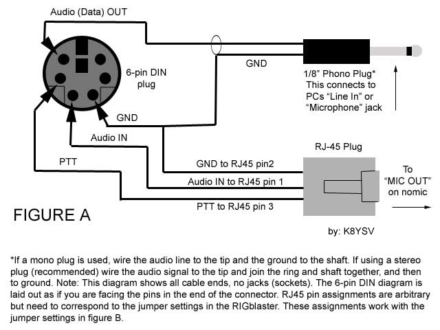 5 pin din to rca plug wiring diagram 7 wire cdi box west mountain radio - connecting your ft-897 the rigblaster nomic for digital operation
