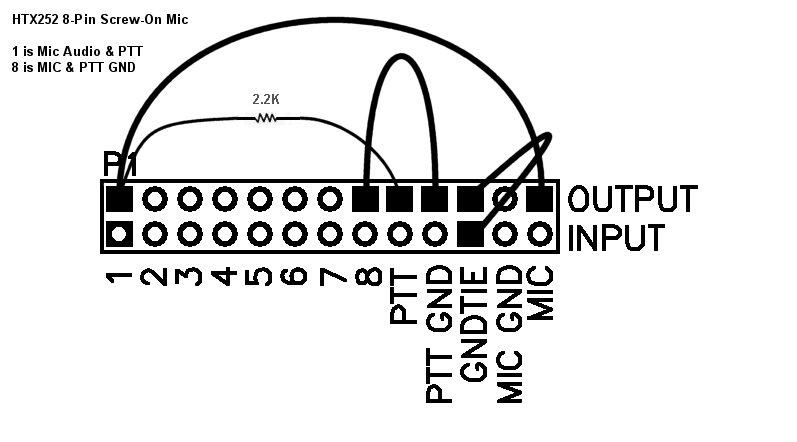 Scorpion Rt 150cc Buggy Wiring Diagram Honda Wiring