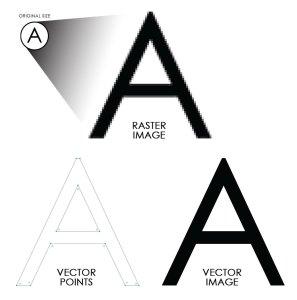 Vector vs Raster Files
