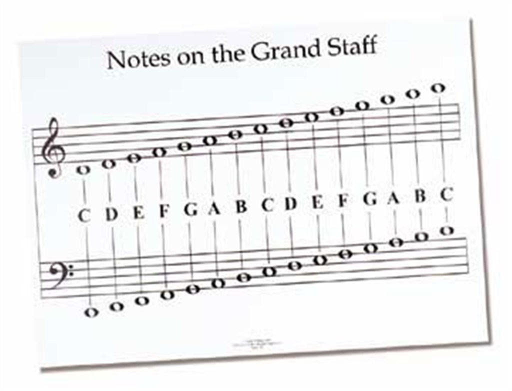 Notes On The Grand Staff Poster