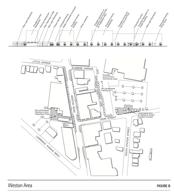Weston Village as planners projected back in 2004. Note the conspicuous lack of a 30-storey rental apartment building.