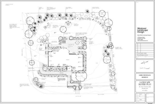 garden design and installation