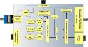 mx-100 diagram