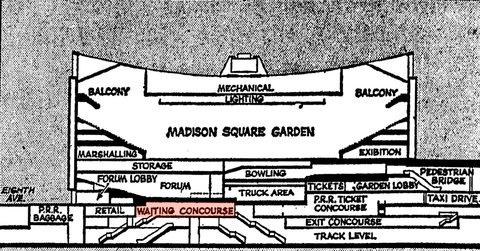 Madison Square Garden Cross-Section