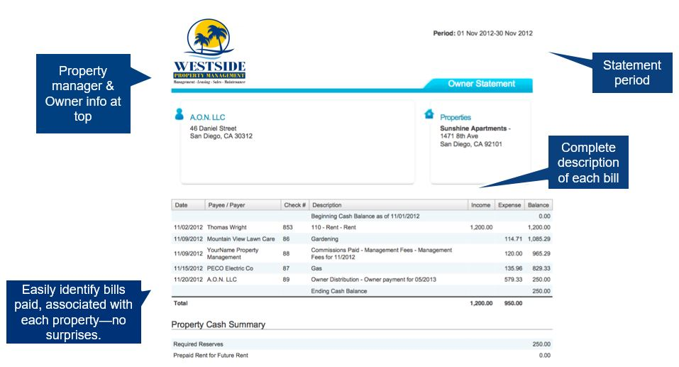 Owner statements at Westside Property Management are easy to read