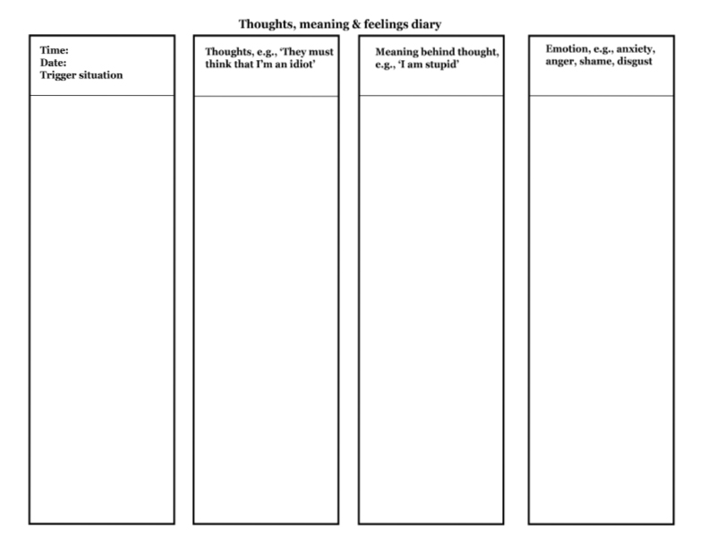 Thought Stopping Worksheet Free