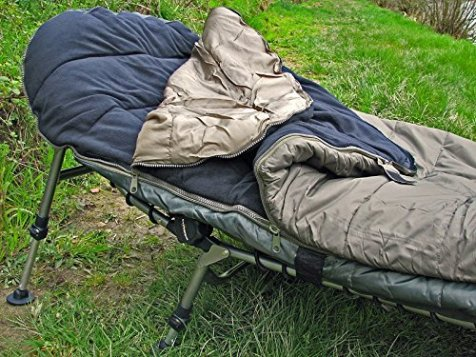 Image result for sleeping bag lining