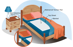 Wet-Detective bedwetting solutions