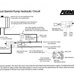 wet kit for semi diagram wiring diagram schematics wet pump for semi wet kit diagram wiring [ 1024 x 796 Pixel ]
