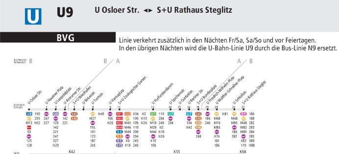 linea-u9-u-bahn