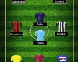 Probabili formazioni 33a giornata Serie A