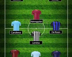 Probabili formazioni 36a giornata di Serie A