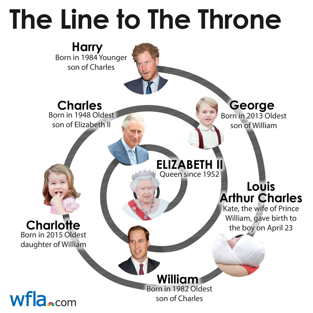 line-to-the-throne2_1526592666869.jpg