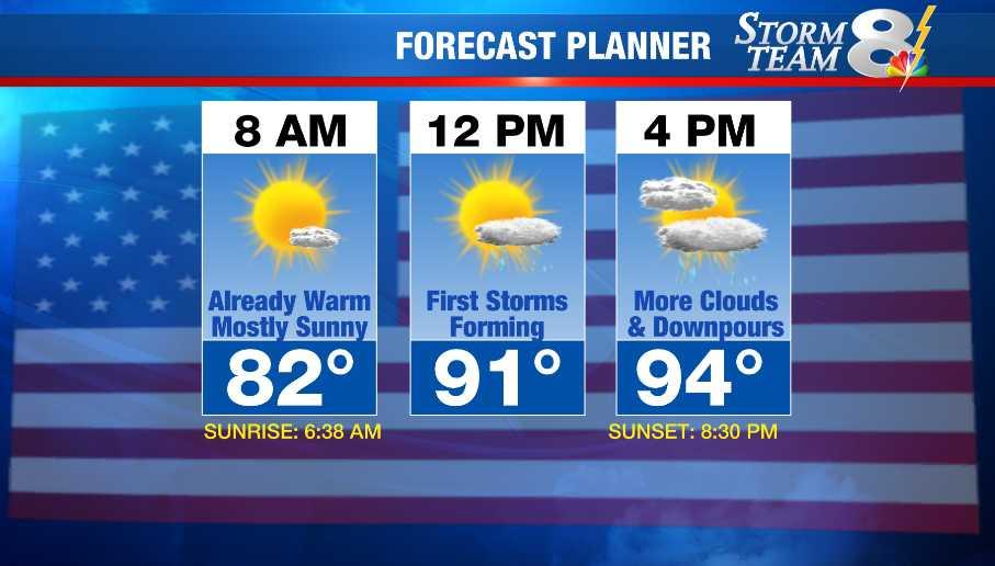 Forecast | WFLA