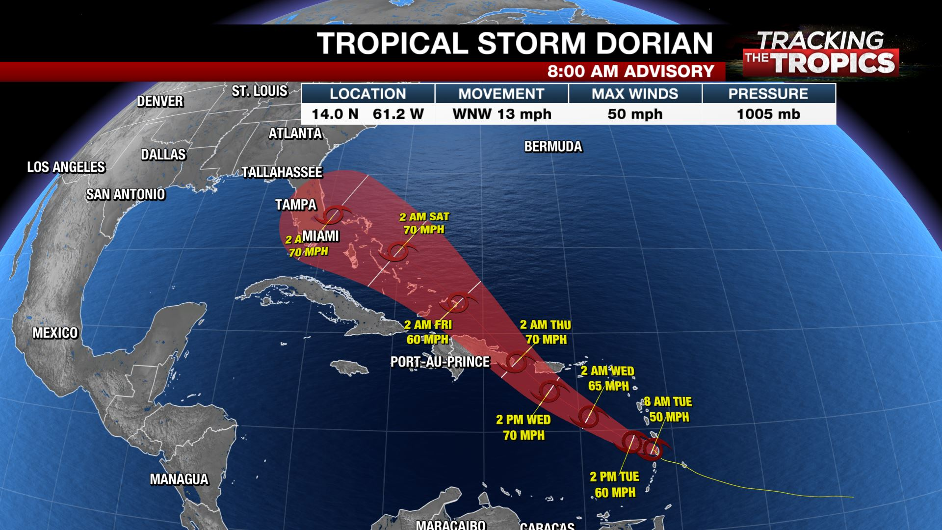 tracking the tropics  all eyes on dorian as it moves into