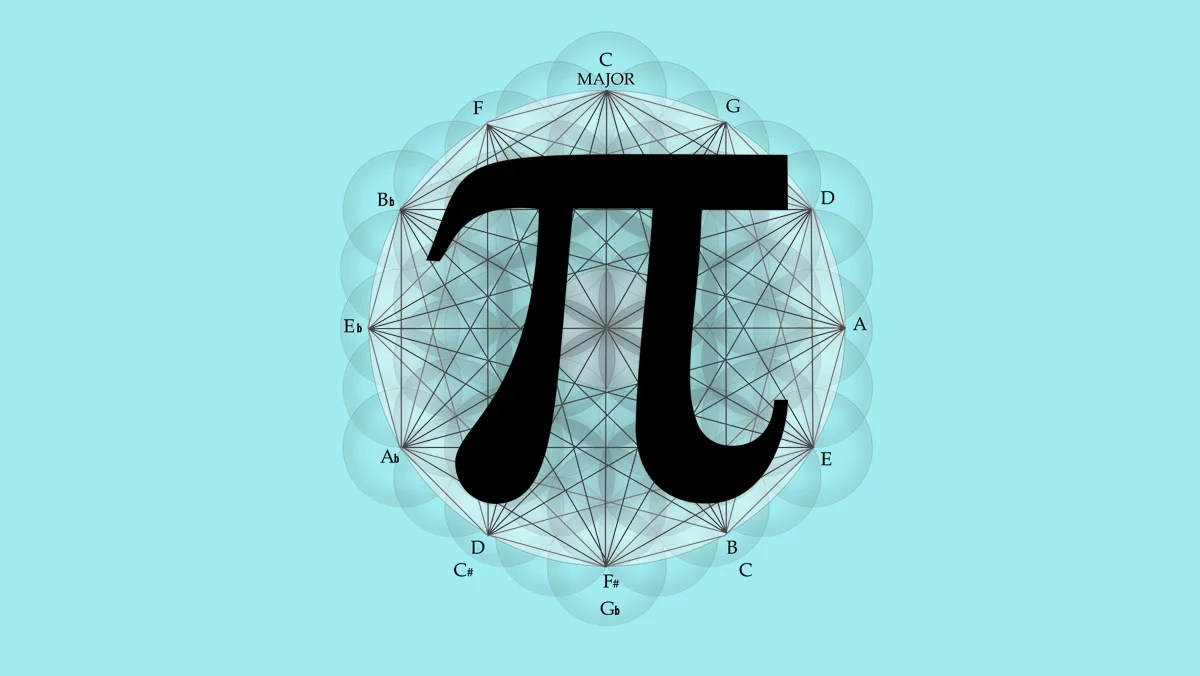 This Fugue On Pi Will Totally Blow Your Mind 987WFMT