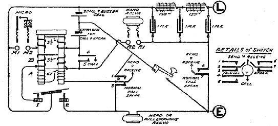 Wireless for the Warrior British WW 1 Fullerphones