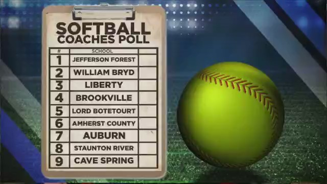 Top 9 Softball Coaches Poll
