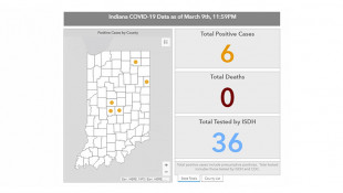 The Latest: No New COVID-19 Cases Reported Friday In Indiana